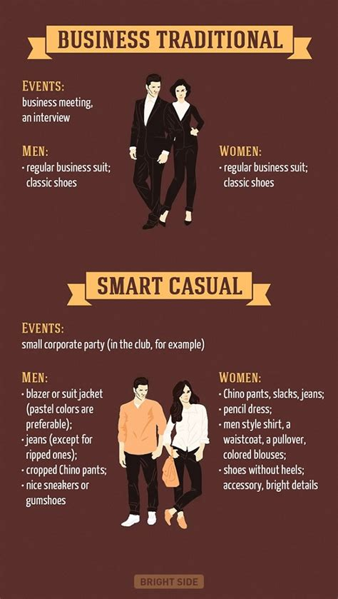 Infographic: Basic Dress Code Rules For Special Events