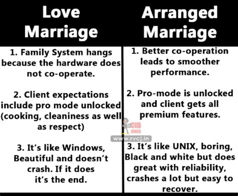 10 Love Vs Arrange Marriage Memes That Will Make You ROFL