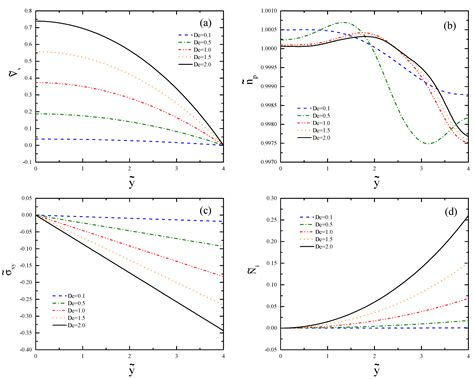 Polymers   Free Full-Text   Shear Banding in 4:1 Planar