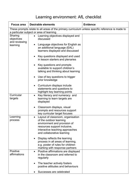 Learning environment: AfL checklist